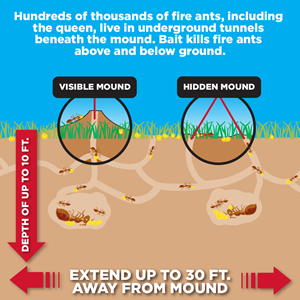 AMDRO fire ant bait effectiveness on mounds